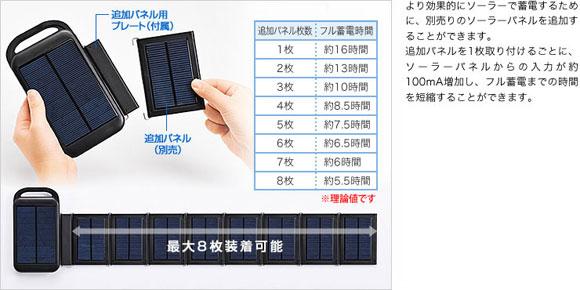iPad/iPhone ソーラー充電器(iPad/iPhone/スマートフォン対応・LEDライト機能・予備バッテリー)