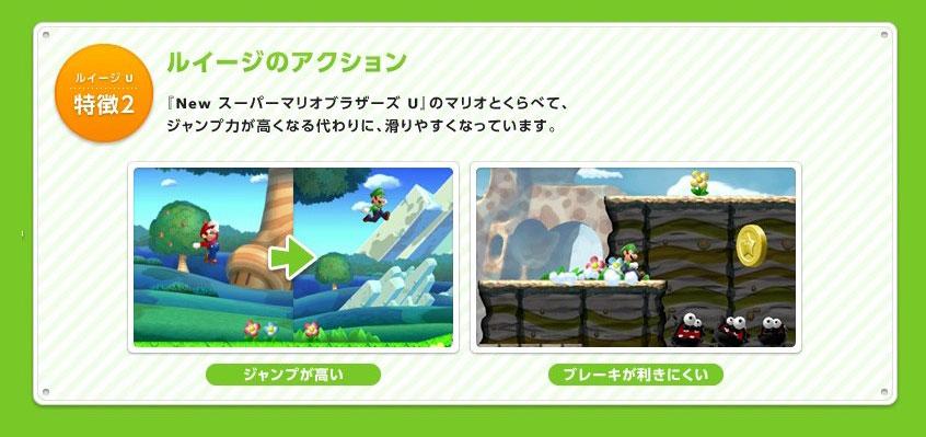 WiiU New スーパールイージ U