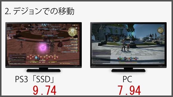 FF14 PS3_SSDとPCとの比較 2.デジョンでの移動