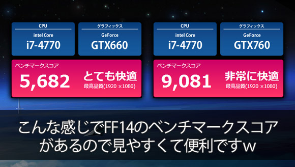 FF14 PS3_SSDとPCとの比較 ドスパラ