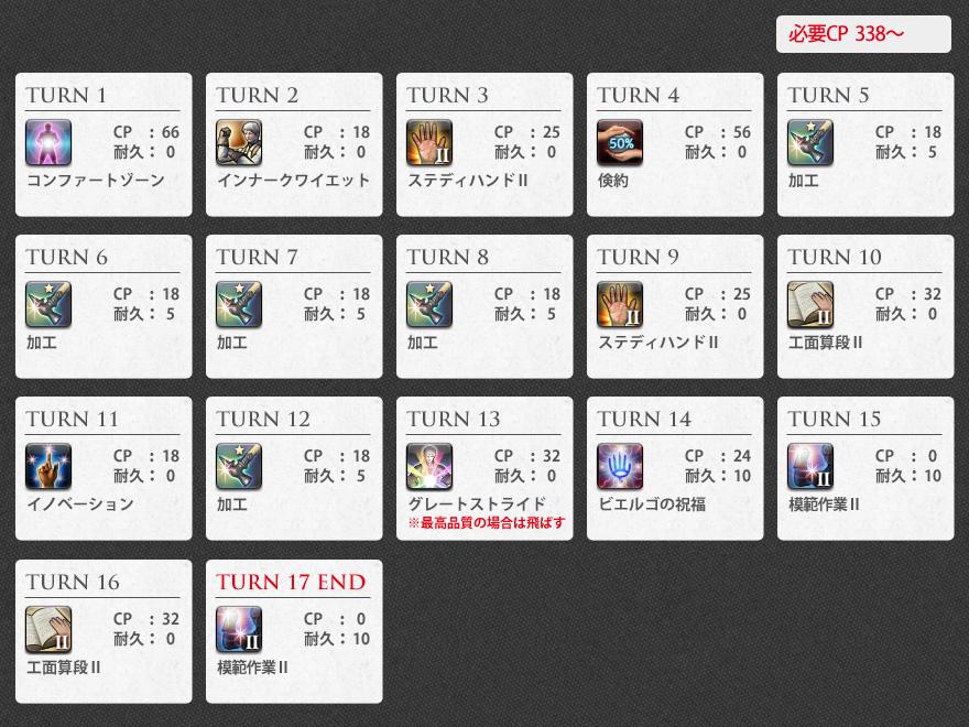 3.高レベル帯&★付きアイテム作成(耐久80)
