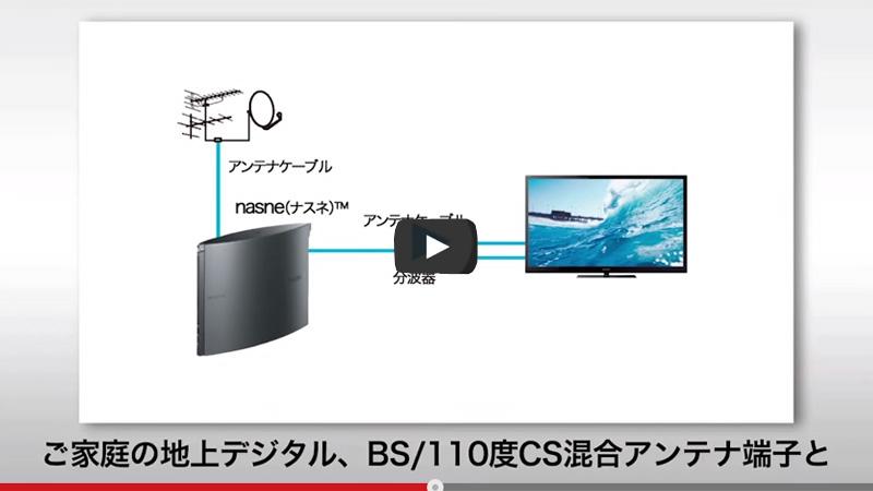 torne™ PlayStation®4 プロモーションビデオ